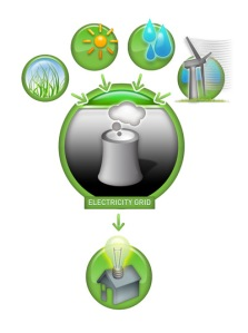 mix_de_generacion_energias_renovables_futuro_energetico_sostenibilidad